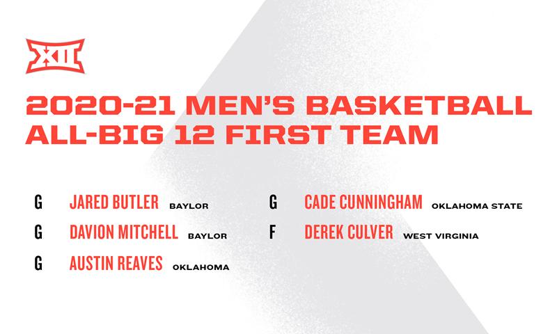 Men's Basketball All-Big 12 Awards Announced - Big12Sports.com